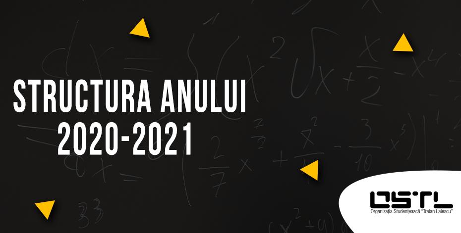 Structura anului 2020-2021 actualizat 2